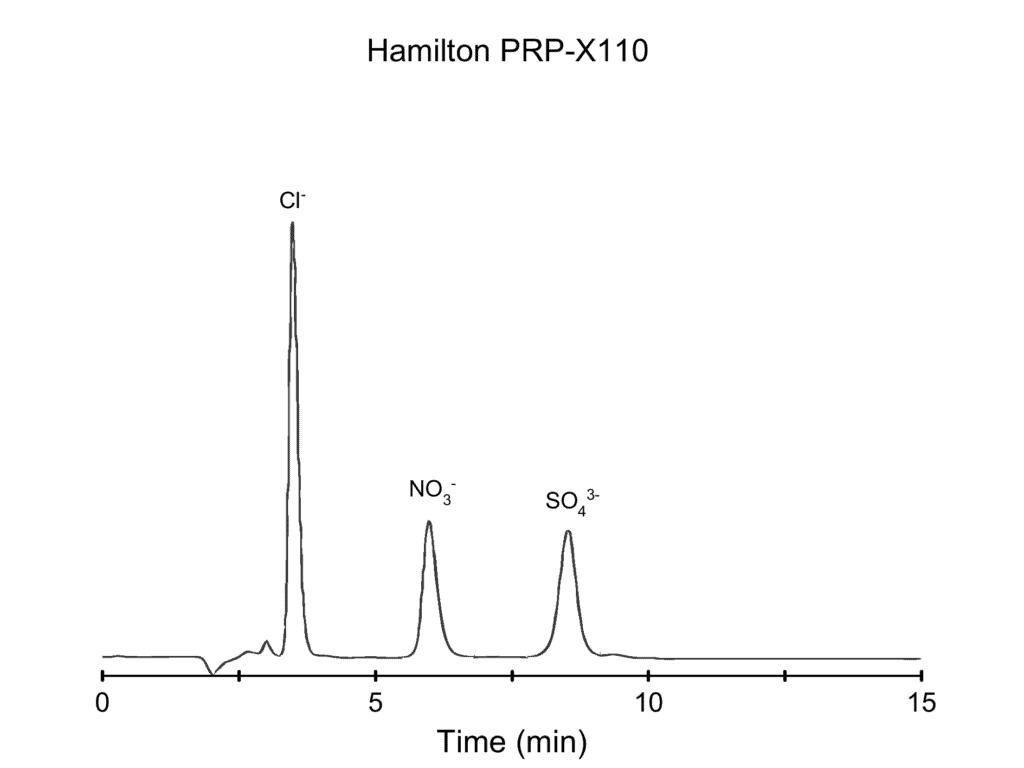 Hamilton PRP-X110 with XAMS suppressor